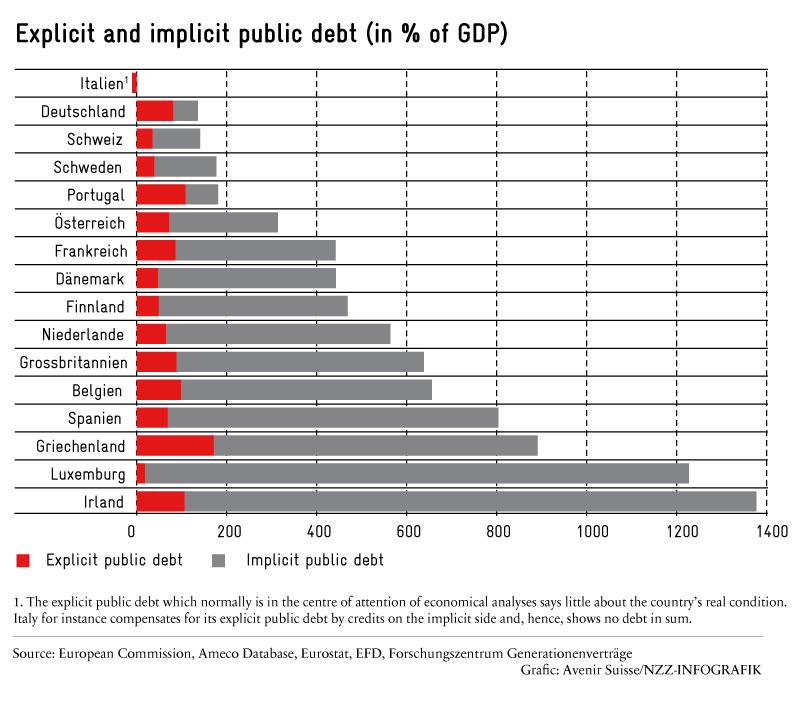 explicit_implicit-public-debt_800
