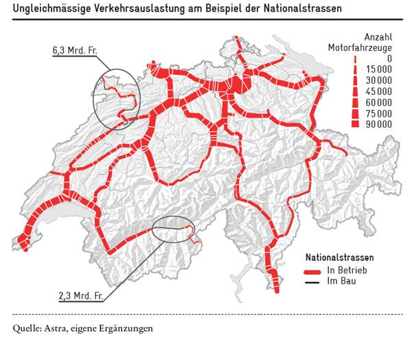 Ungleichmäßige Verkehrsauslastung am Beispiel Nationalstrassen