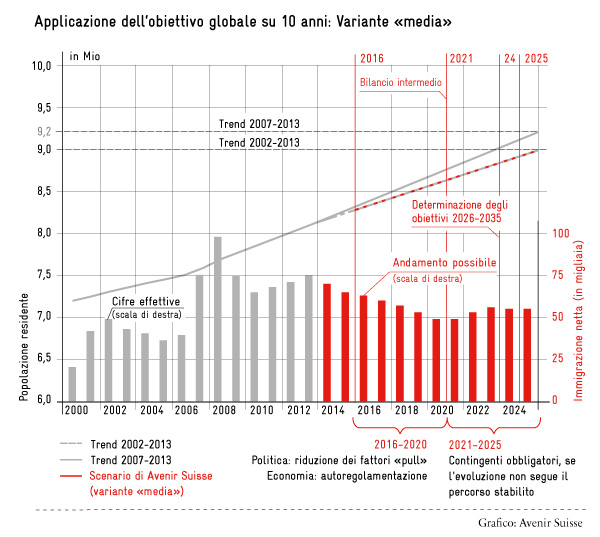 applicatione-dell'obiettivo-globale_mitt-600n