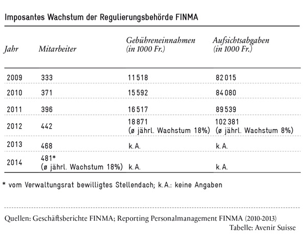 as_FINMA_600