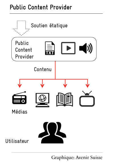 public-content-provider_franz_400