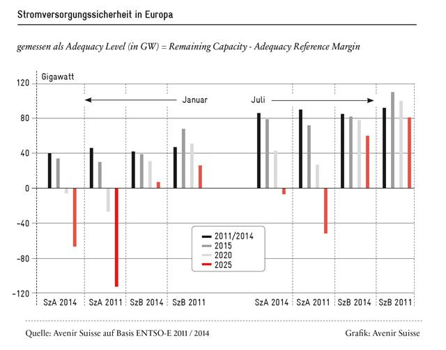stromversorgungssicherheit-europa_640