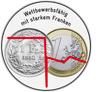 Logo: franco forte e competitività
