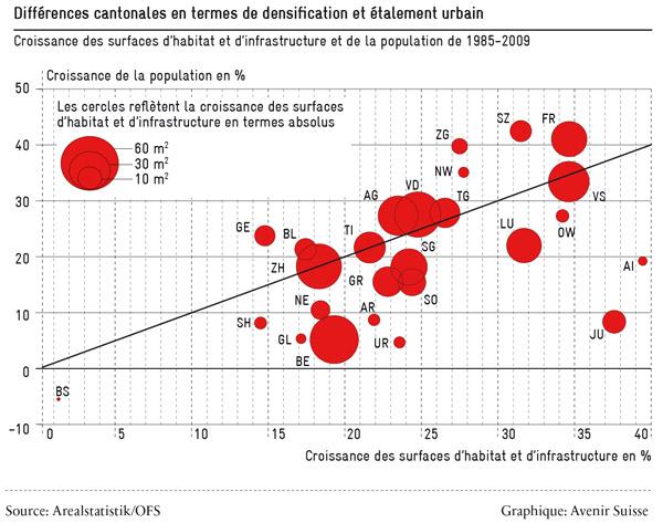 Différences-cantonales_600