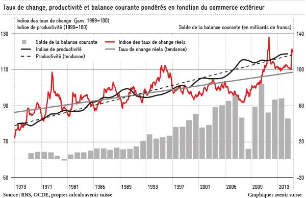 Taux-de-change_commerce-exterieur_FR_72dpi_600px