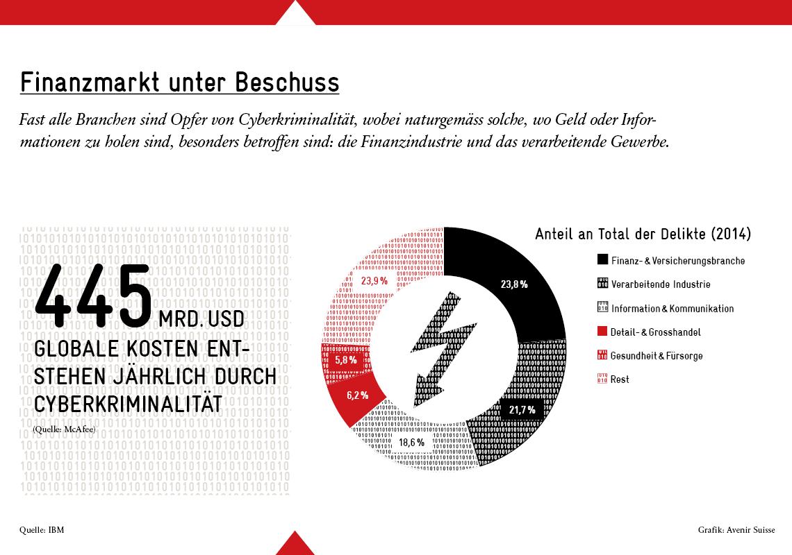 Blog_Cyberkriminalitaet_1140px_de2