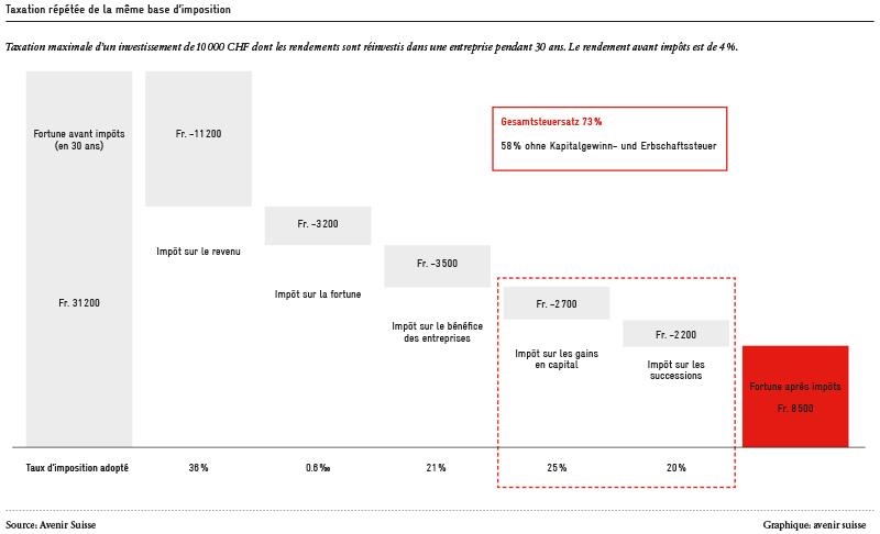 wiederholte-belastung-der-gleichen-steuerbasis_FR_800px