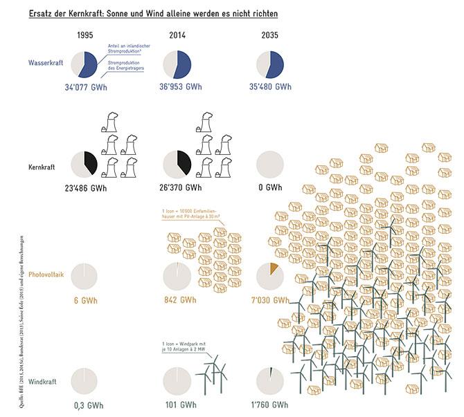 Infografik_Stromversorgung_DE_670px