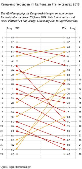 2016_12_blog-freiheitsindex_DE_330px