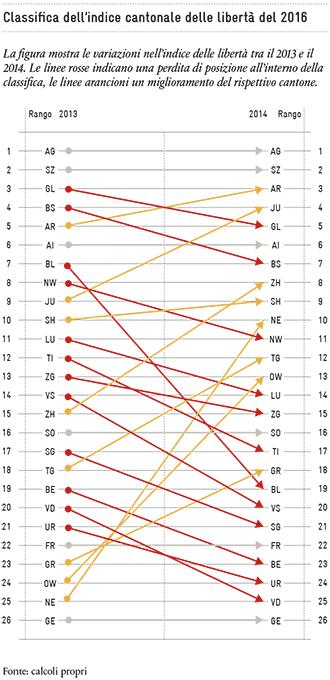 2016_12_blog-freiheitsindex_IT_330px