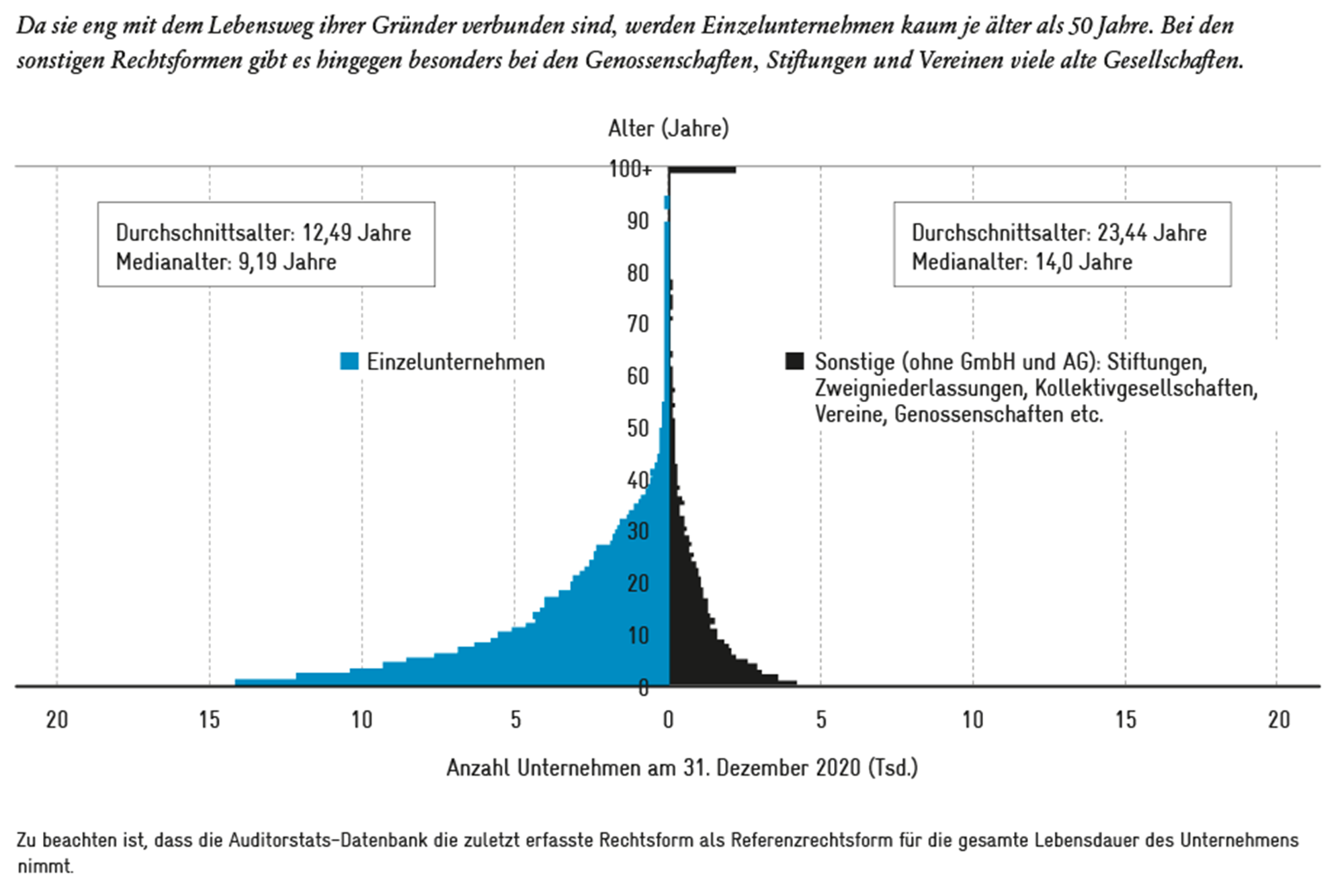Die-Alterspyramiden-der-Schweizer-Wirtschaft